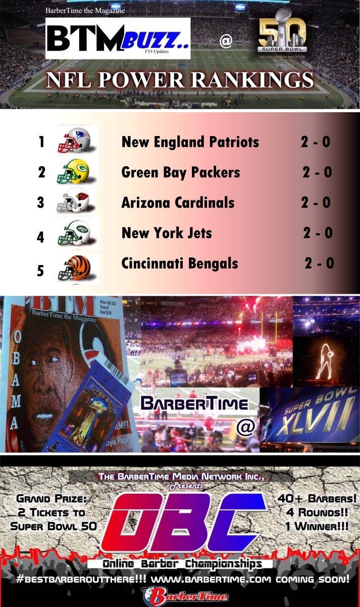 WK power rankings